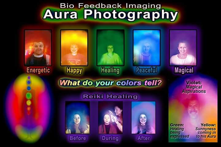 Aura Pictures and Reports